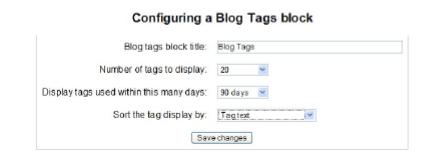 blog tags